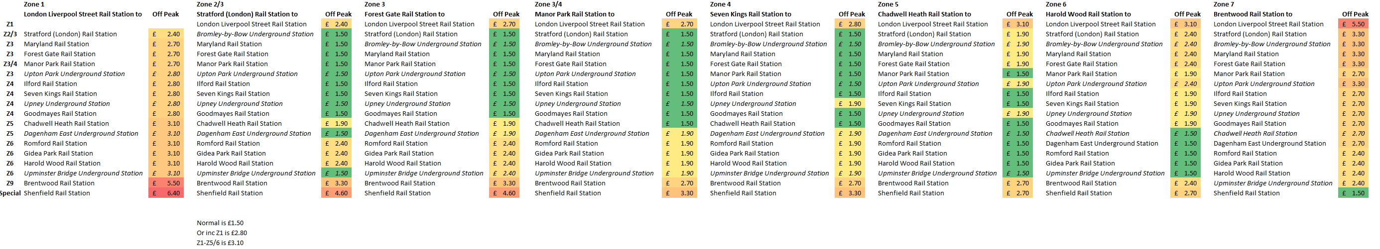 tfl single journey fare finder You can use tfl's single fare finder to figure this out by inputting your start and end stations for the purposes of giving an accurate answer for quora, though, i made up a journey using two example stations in zone 5: south ruislip (west) to bu.